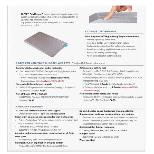 Nuva Large Anti Fatigue Kitchen Floor Gel Mat